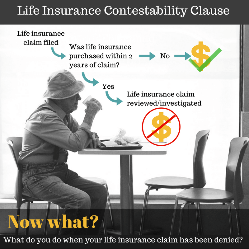 Life Insurance Lawsuit